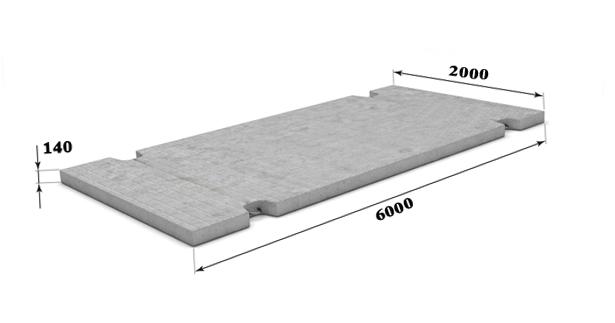 Размеры дорожных плит